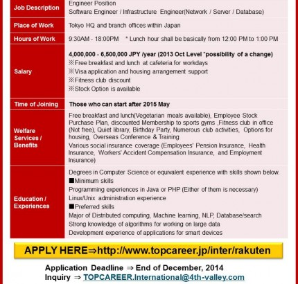 Brochure_Rakuten Global Hiring 2015